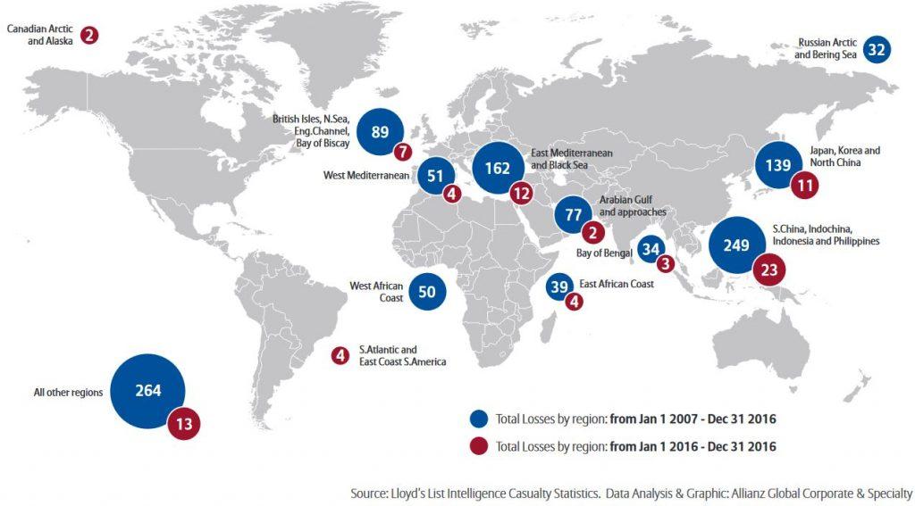 2016 ereignete sich mehr als ein Viertel der Totalschäden in der Seefahrt (23) in Südchina, Indochina sowie im Bereich Indonesien und Philippinen.